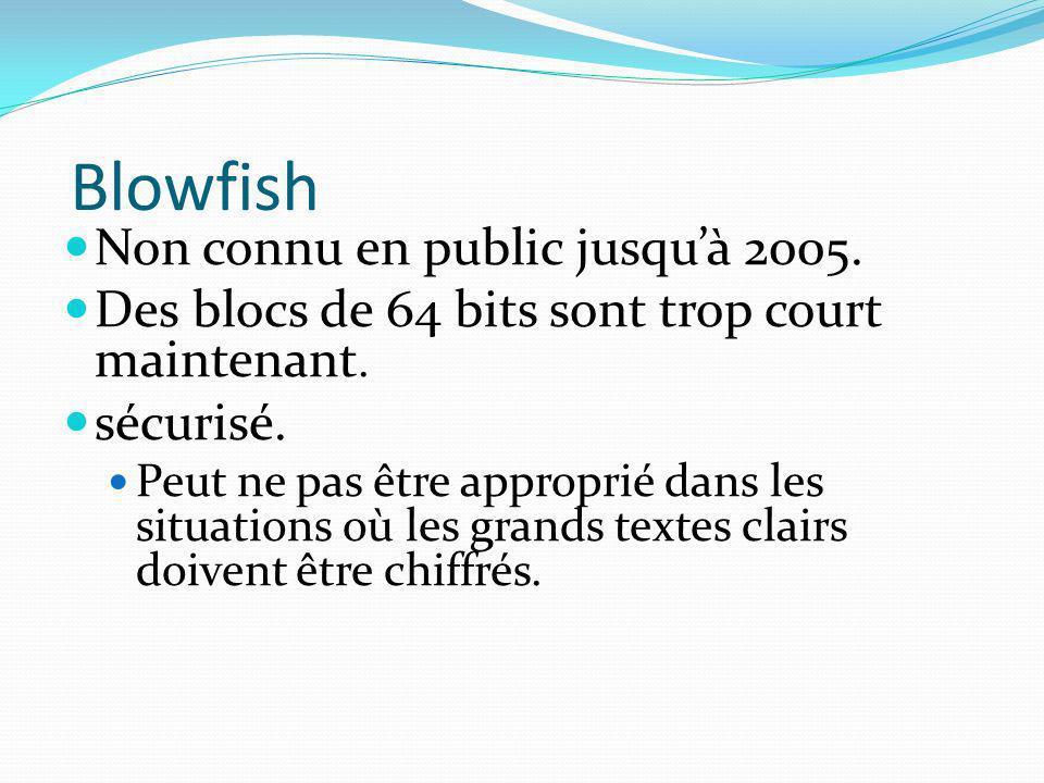 Blowfish Non connu en public jusqu'à 2005.