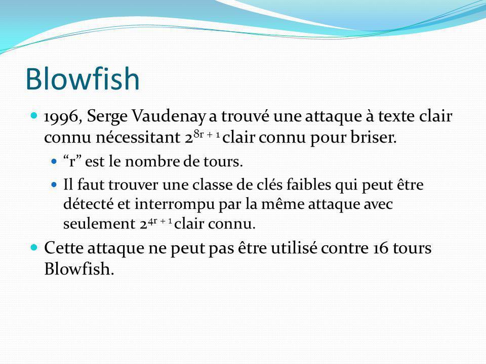 Blowfish 1996, Serge Vaudenay a trouvé une attaque à texte clair connu nécessitant 28r + 1 clair connu pour briser.