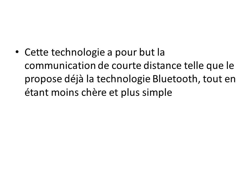 Cette technologie a pour but la communication de courte distance telle que le propose déjà la technologie Bluetooth, tout en étant moins chère et plus simple