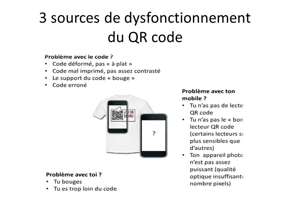 3 sources de dysfonctionnement du QR code