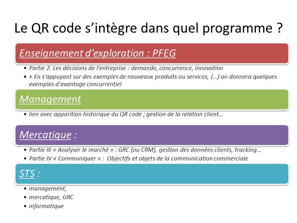 Le QR code s'intègre dans quel programme