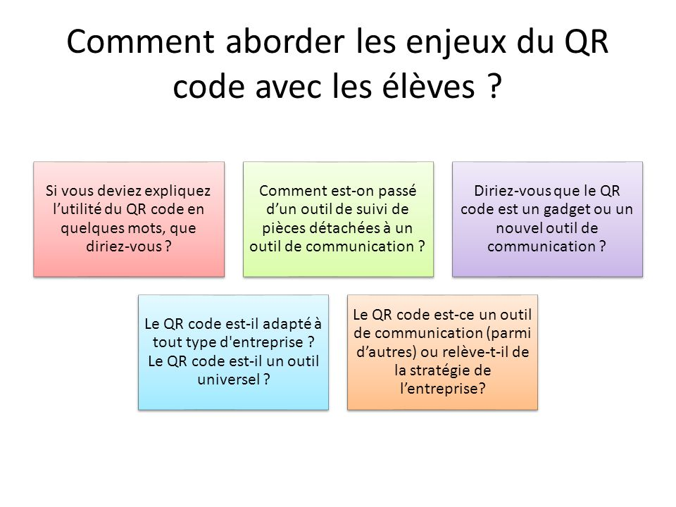Comment aborder les enjeux du QR code avec les élèves