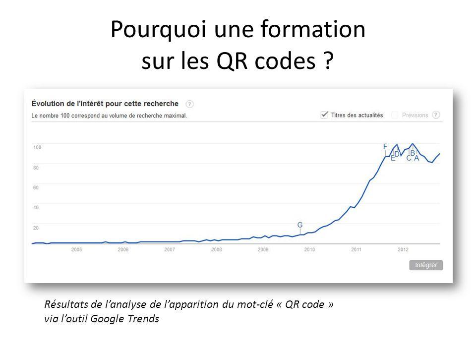 Pourquoi une formation sur les QR codes