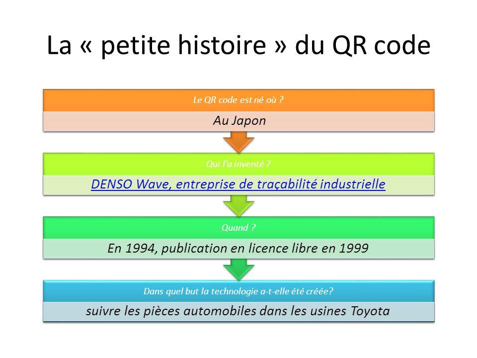 La « petite histoire » du QR code