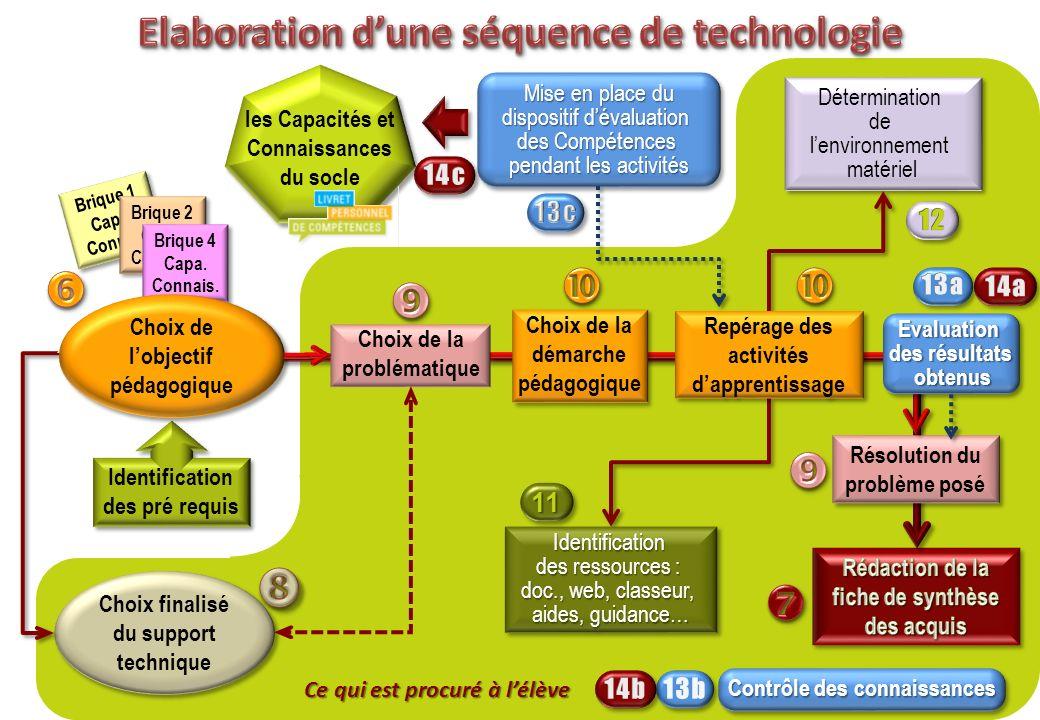       Elaboration d'une séquence de technologie 13c 12 14c 13a