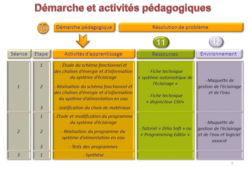 Démarche et activités pédagogiques