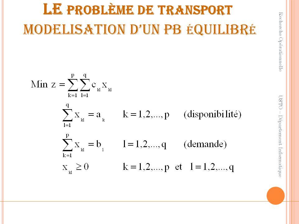 LE problème de transport MODELISATION D'UN PB éQUILIBRé