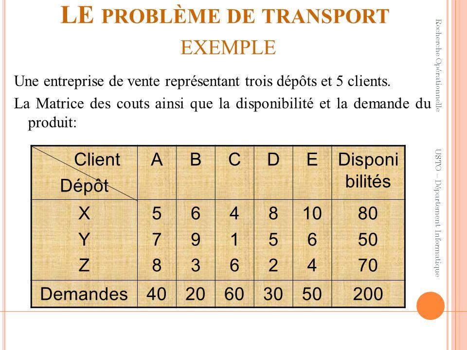LE problème de transport exemple