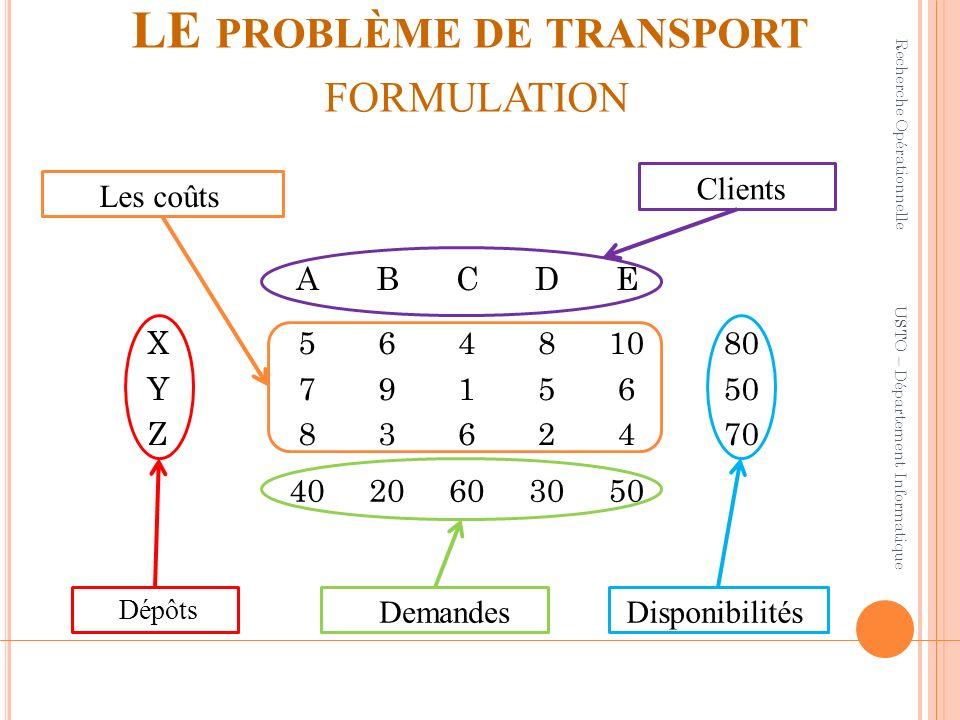 LE problème de transport formulation