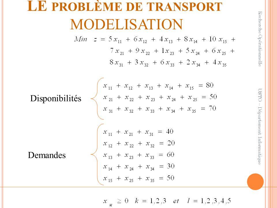 LE problème de transport MODELISATION