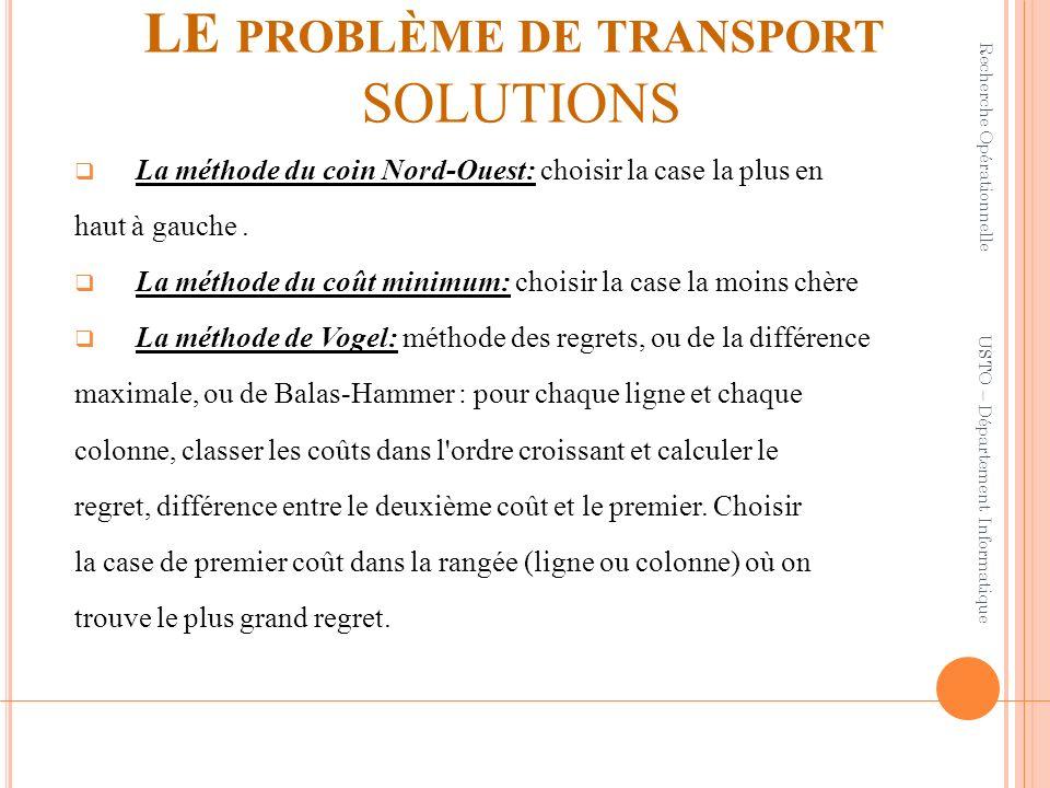 LE problème de transport SOLUTIONS