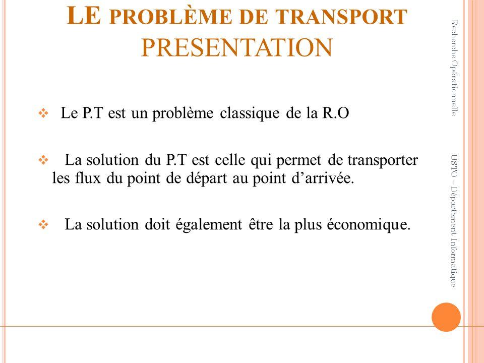 LE problème de transport PRESENTATION