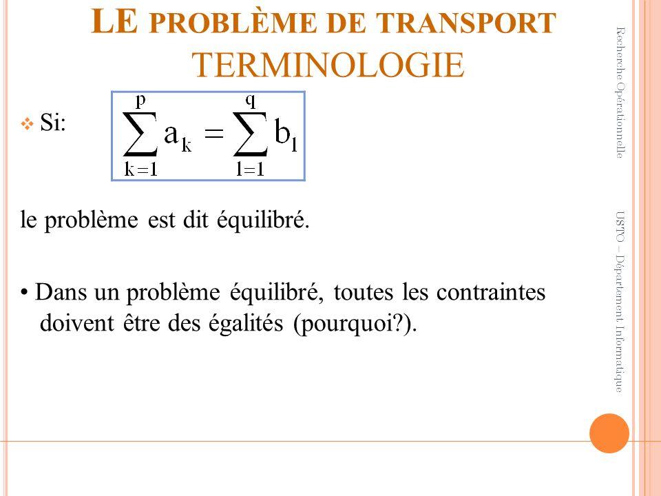 LE problème de transport TERMINOLOGIE