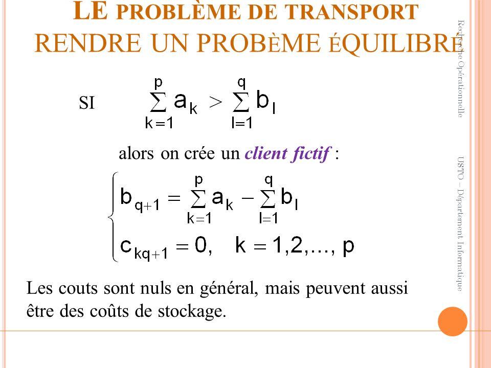 LE problème de transport RENDRE UN PROBèME éQUILIBRé