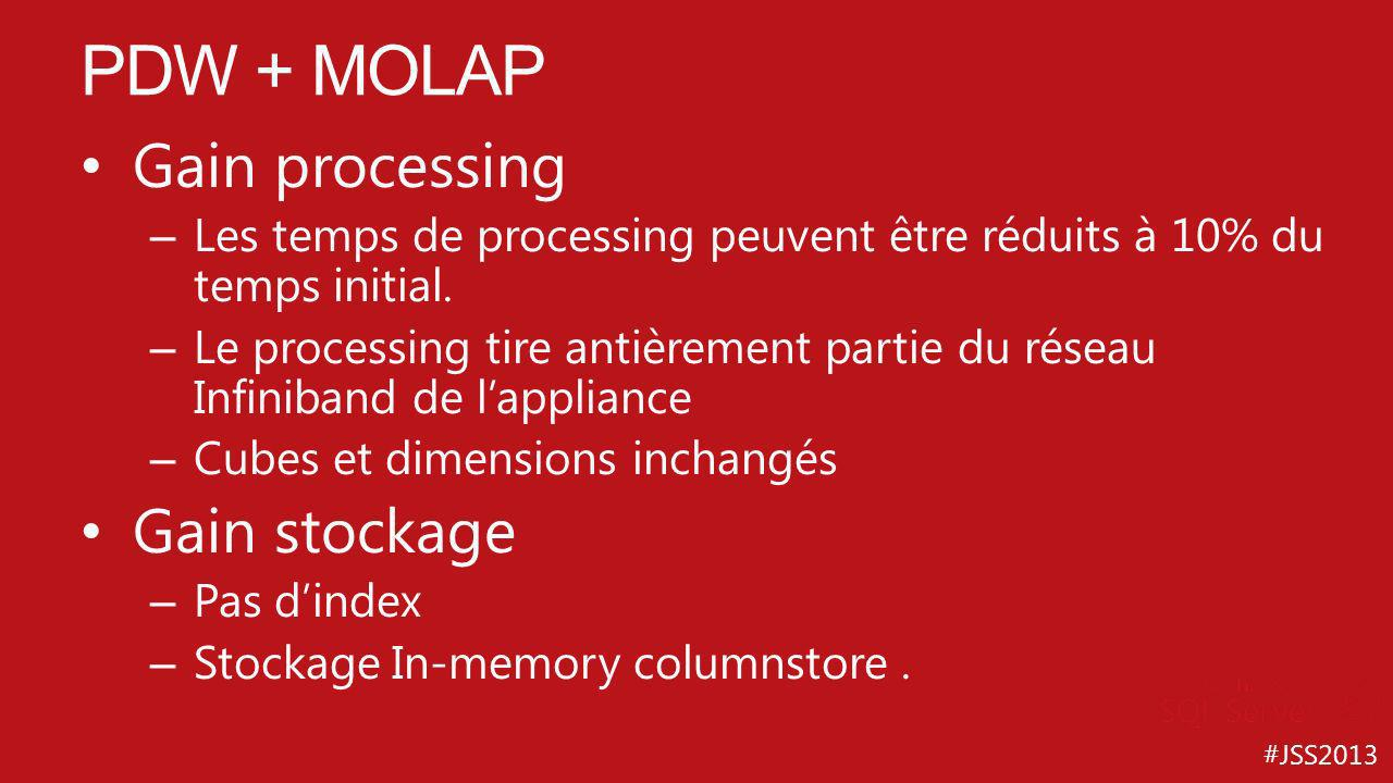 PDW + MOLAP Gain processing Gain stockage