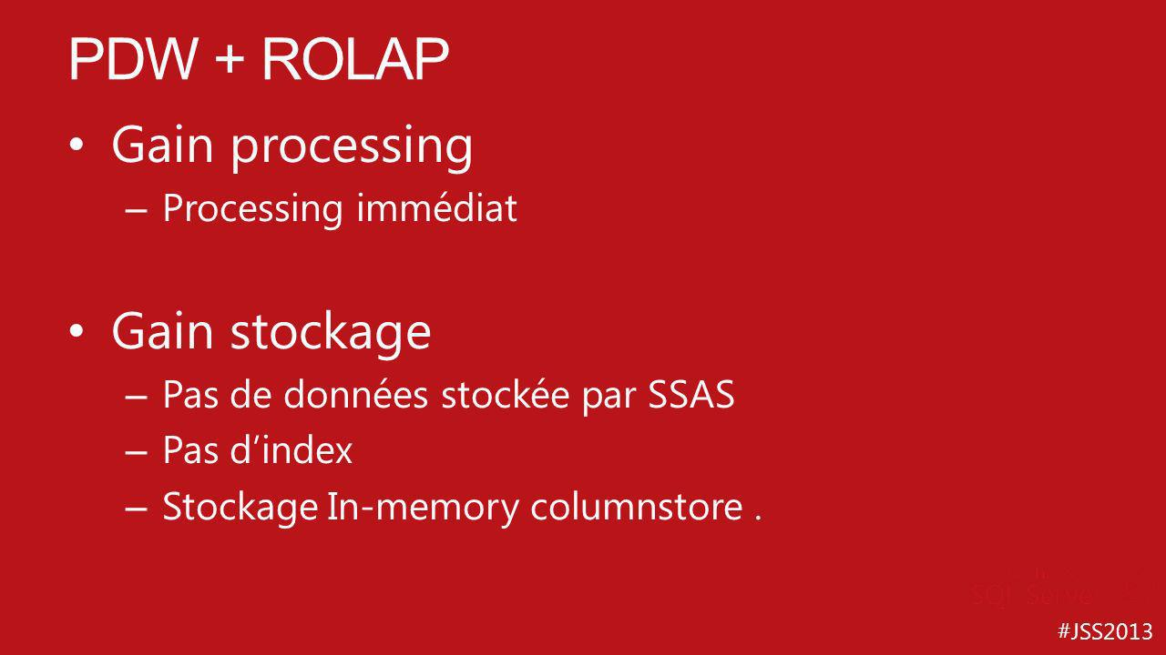 PDW + ROLAP Gain processing Gain stockage Processing immédiat