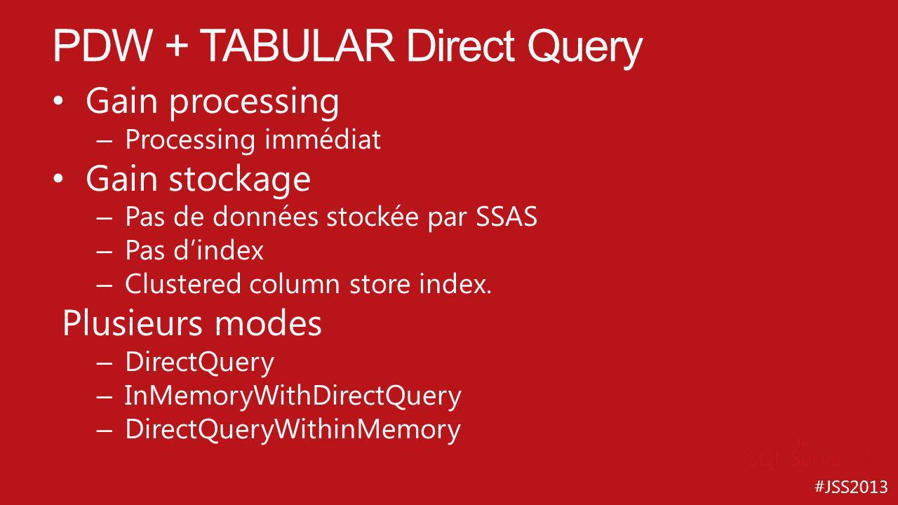 PDW + TABULAR Direct Query