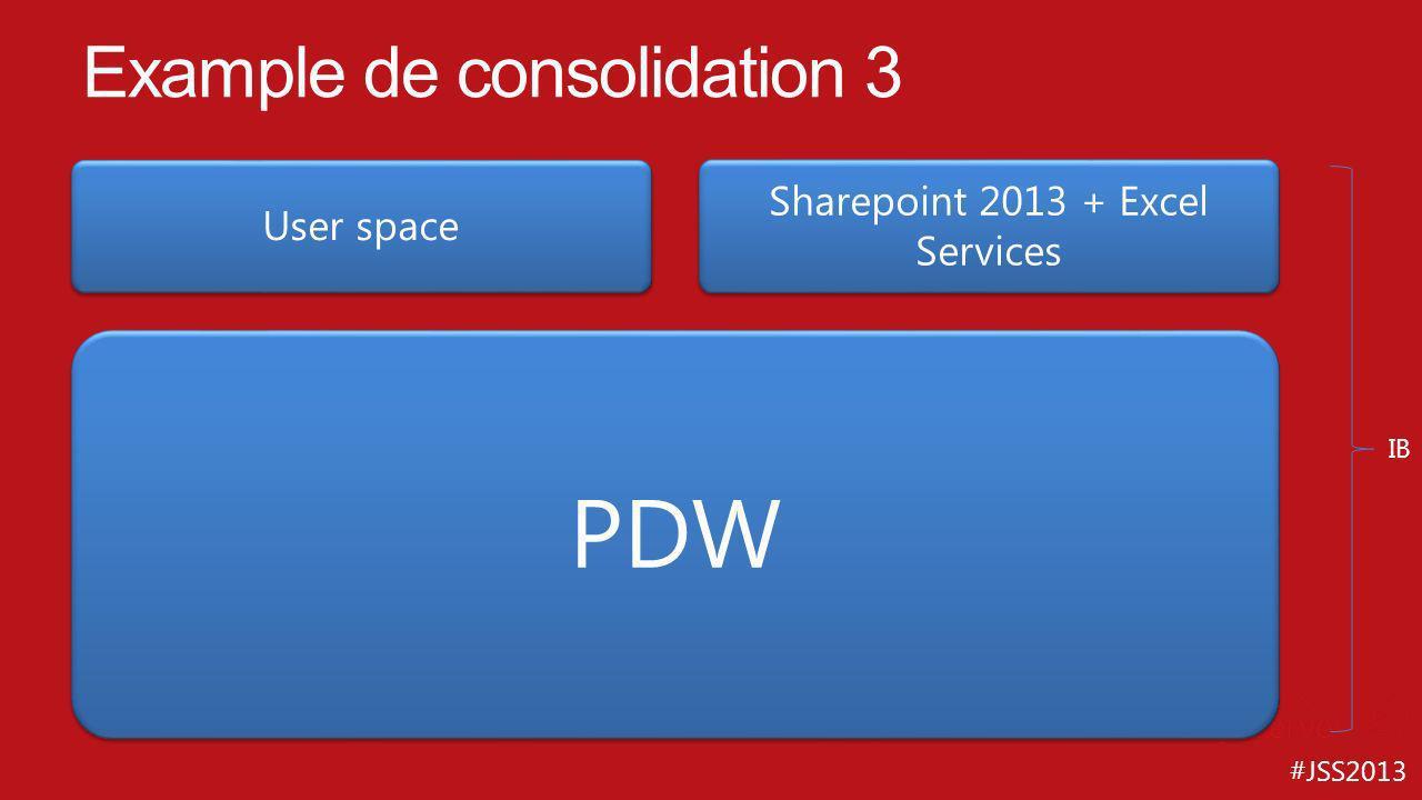 Example de consolidation 3