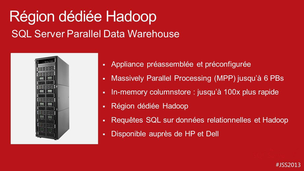 Région dédiée Hadoop SQL Server Parallel Data Warehouse