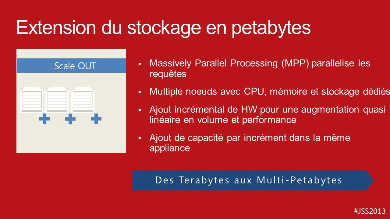 Des Terabytes aux Multi-Petabytes