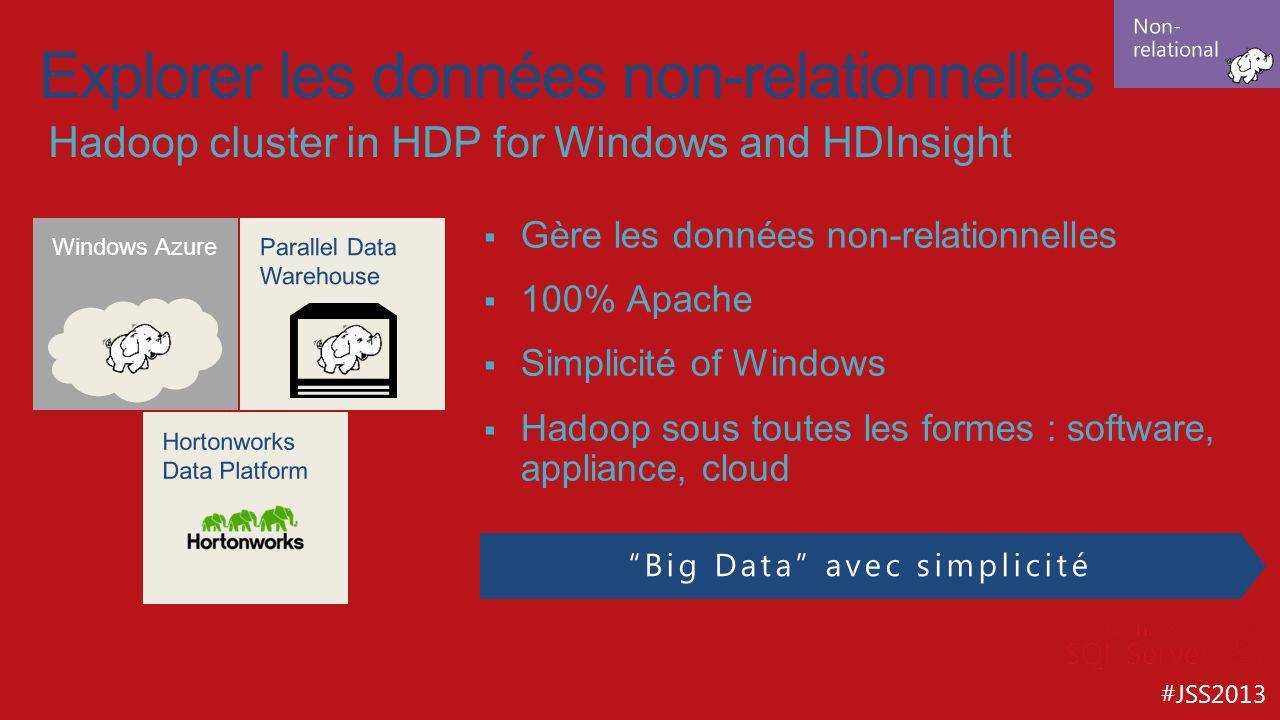 Big Data avec simplicité