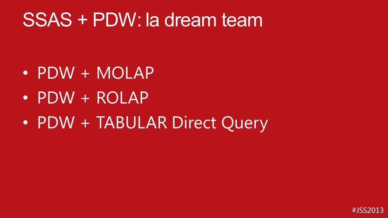SSAS + PDW: la dream team
