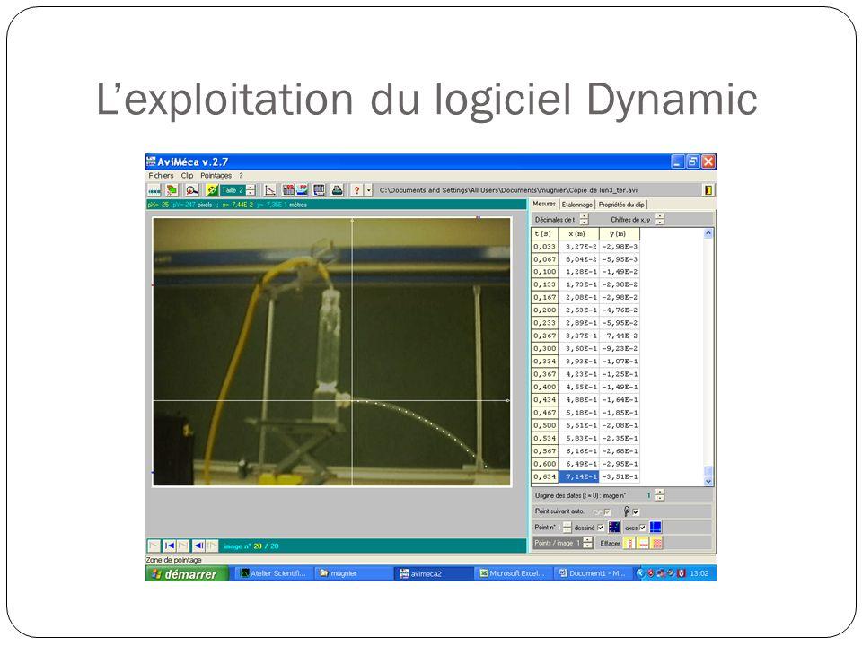 L'exploitation du logiciel Dynamic