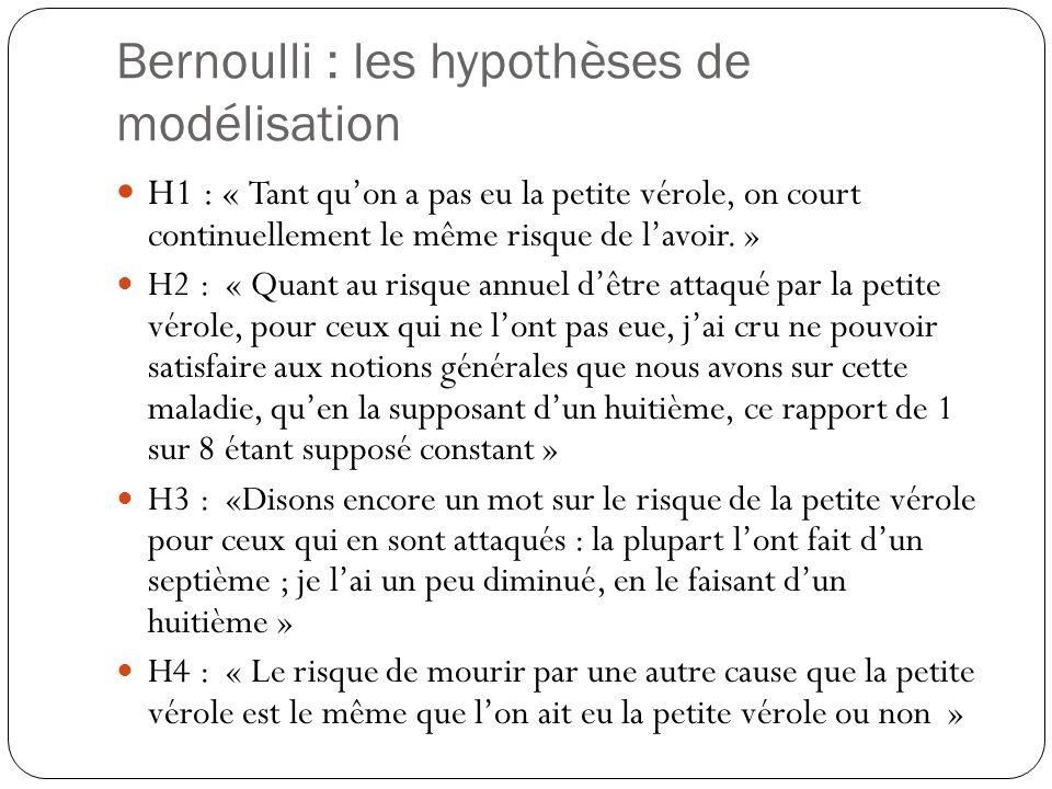 Bernoulli : les hypothèses de modélisation