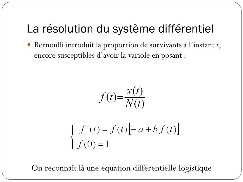La résolution du système différentiel