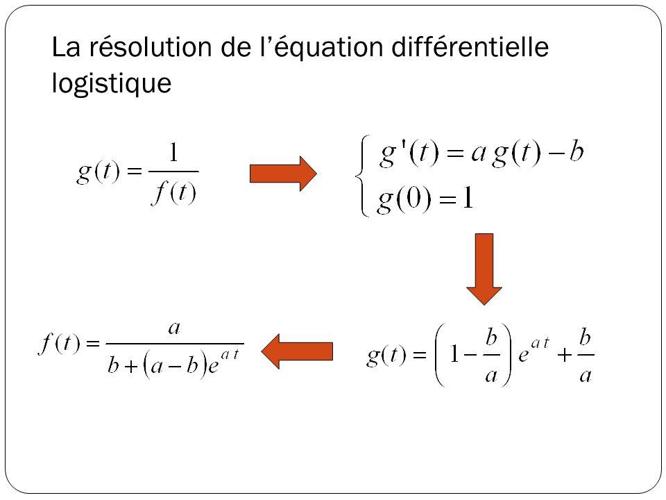 La résolution de l'équation différentielle logistique