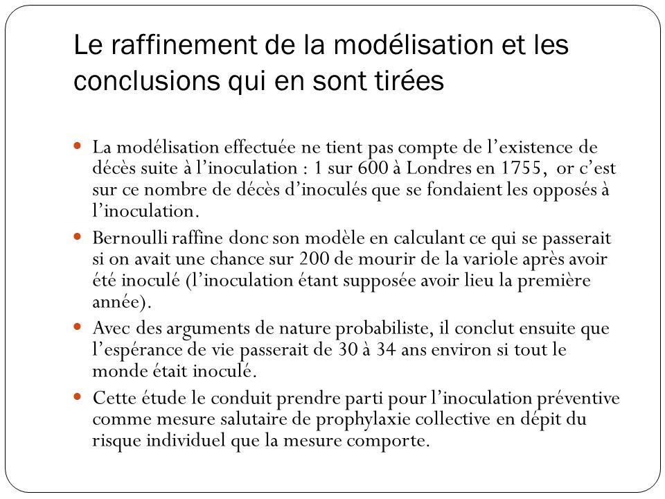 Le raffinement de la modélisation et les conclusions qui en sont tirées