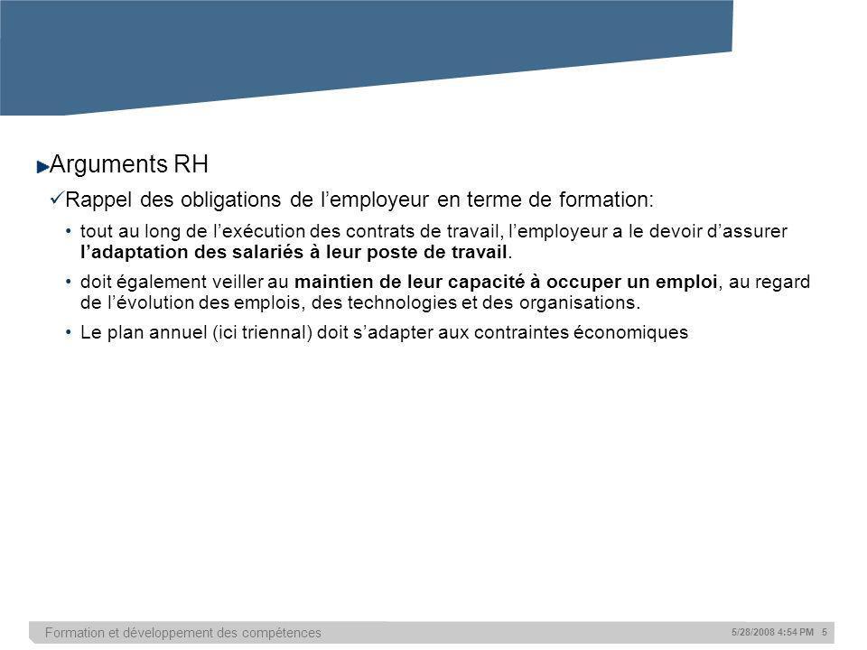 Arguments RH Rappel des obligations de l'employeur en terme de formation: