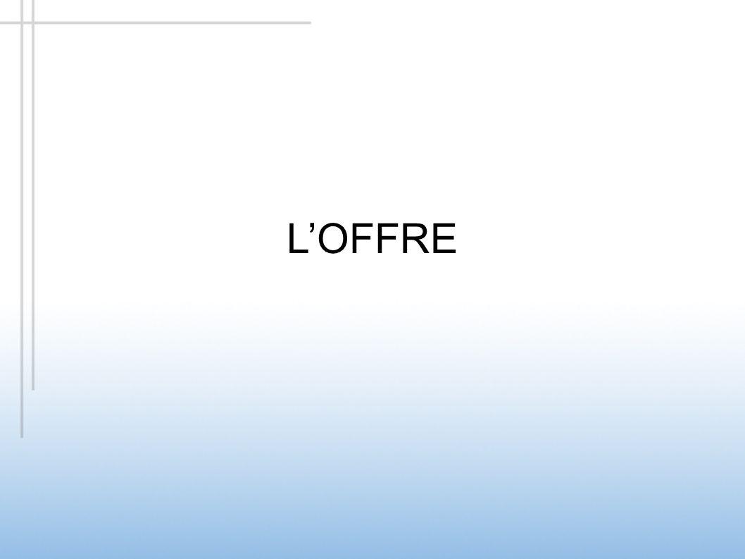 L'OFFRE 1