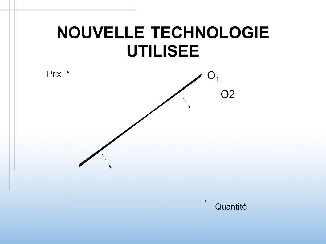 NOUVELLE TECHNOLOGIE UTILISEE
