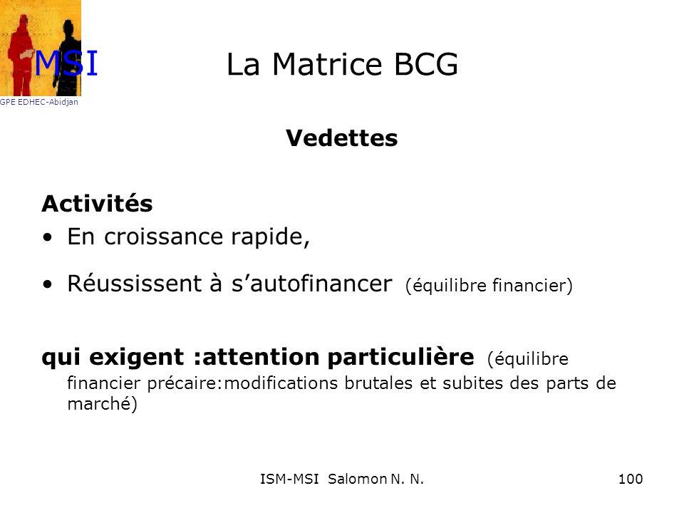 MSI La Matrice BCG Vedettes Activités En croissance rapide,