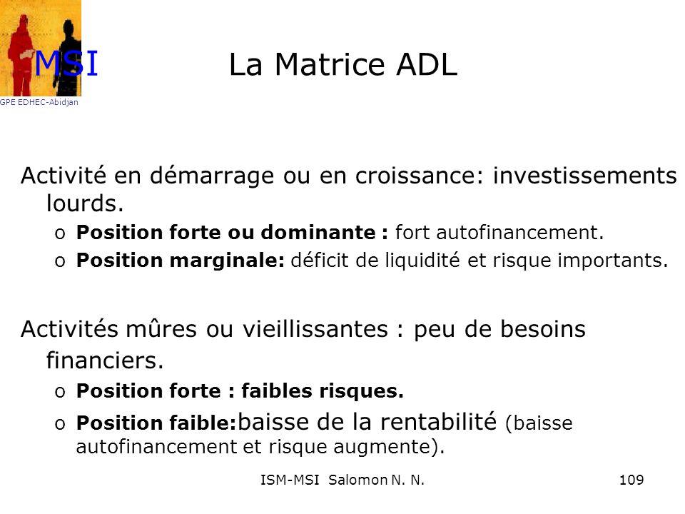 MSI GPE EDHEC-Abidjan. La Matrice ADL. Activité en démarrage ou en croissance: investissements lourds.