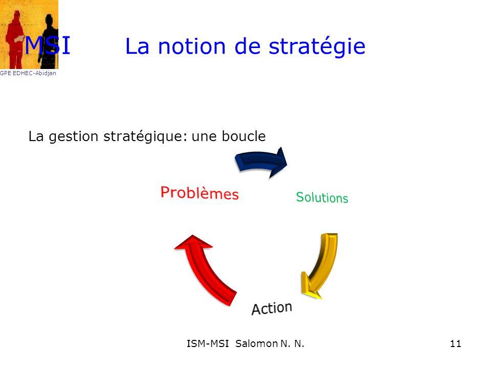 MSI La notion de stratégie Solutions Action Problèmes