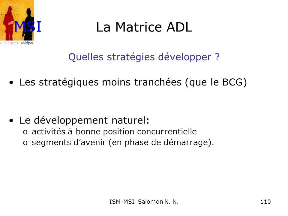 Quelles stratégies développer