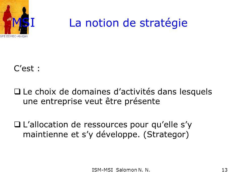 MSI La notion de stratégie C'est :