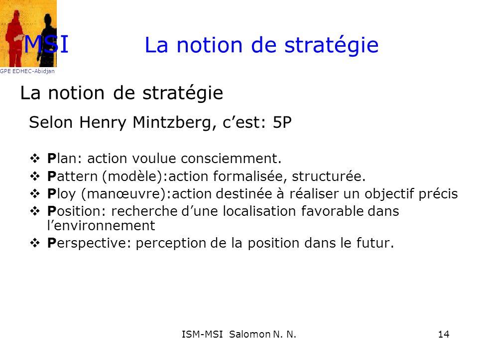 MSI La notion de stratégie La notion de stratégie