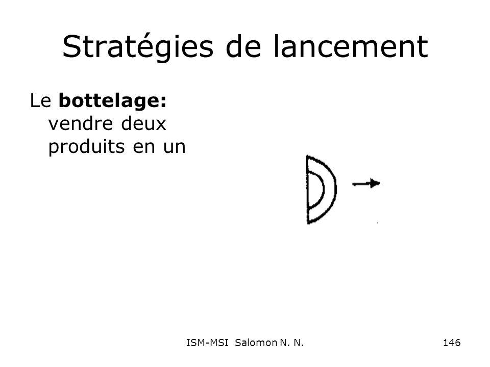 Stratégies de lancement