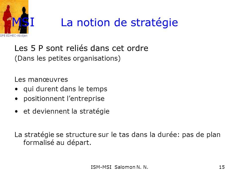 MSI La notion de stratégie Les 5 P sont reliés dans cet ordre