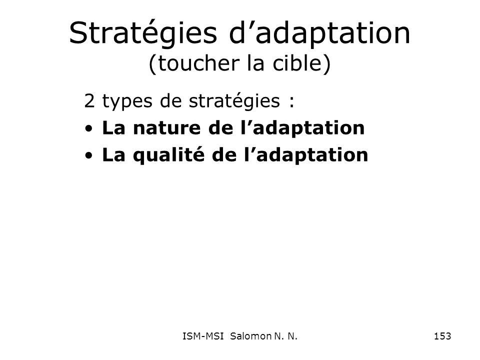 Stratégies d'adaptation (toucher la cible)