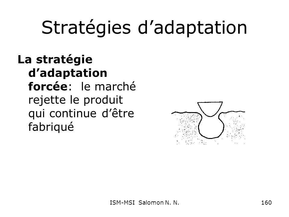 Stratégies d'adaptation