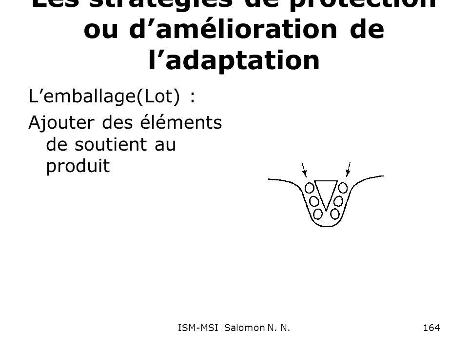 Les stratégies de protection ou d'amélioration de l'adaptation