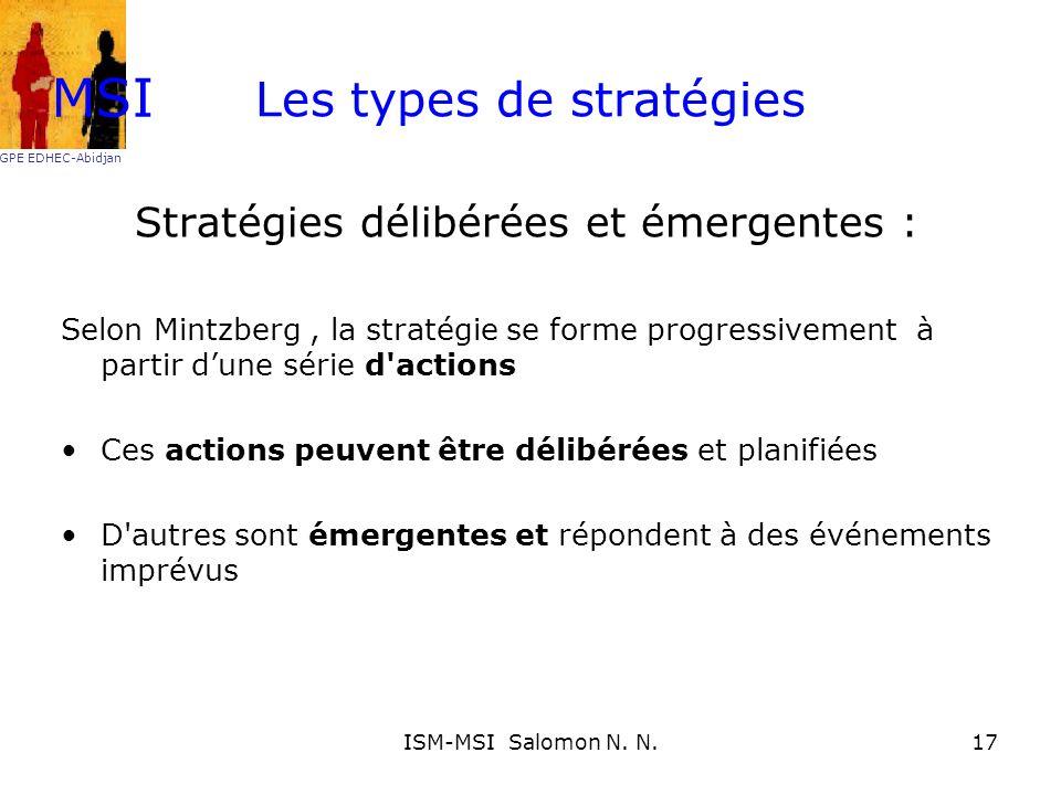 Les types de stratégies