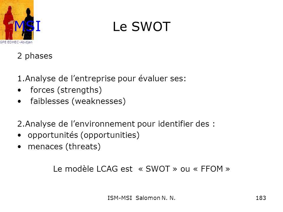 Le modèle LCAG est « SWOT » ou « FFOM »