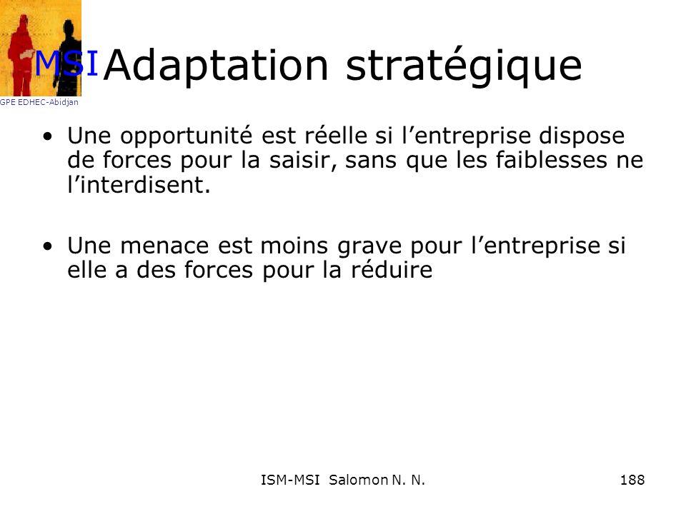 Adaptation stratégique
