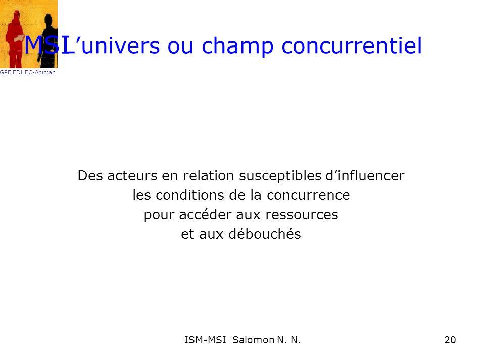 L'univers ou champ concurrentiel