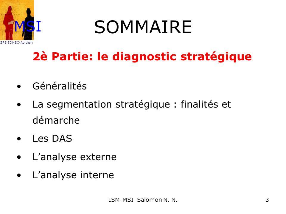 2è Partie: le diagnostic stratégique